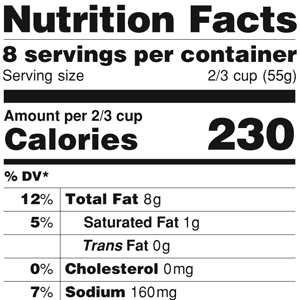 Nutrition Facts Label | Center for Young Women's Health